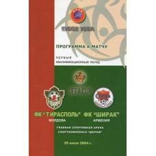 Программа ФК Тирасполь (Молдова) - Ширак Гюмри (Армения) 29.07.2004